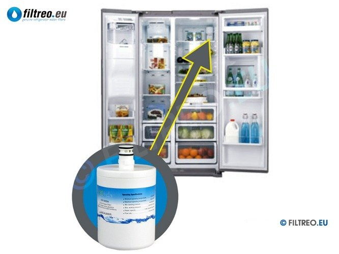 Lg sxs refrigerator water filter replacement / 30238 weather